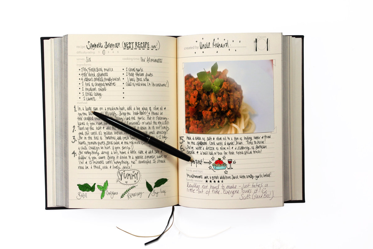 how to write a recipe book Start off with the name of the recipe you can simply write 1/2 while the former will probably work on most readers, the latter is guaranteed to 2 thoughts on  formatting a cookbook / recipes for the kindle  plumpetals says: december 17.