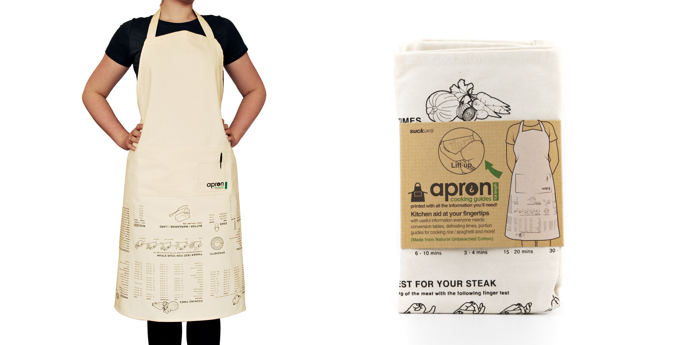 Apron Guides Content Gallery : Kitchen tips and very helpful